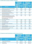 Czyste Powietrze - dofinansowanie, wnioski, audyty Jasło - zdjęcie 2