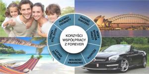 Praca z domu, online, produkty dla zdrowia i urody, Forever Living Otwock - zdjęcie 1