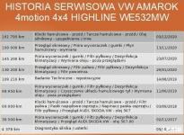 Amarok Highline 1wł SalonPL Serw. N.opony Homologacja Cięż. Białołęka - zdjęcie 11