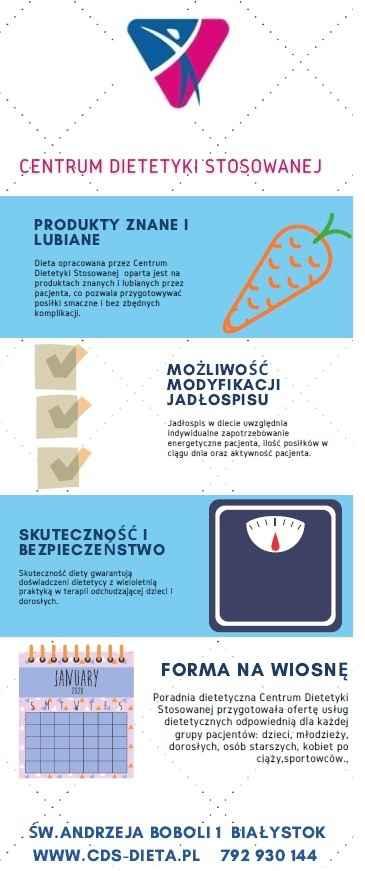 DIETETYK SPORTOWY DIETA SPORTOWA SUPLEMENTACJA W SPORCIE CDS BIAŁYSTOK Białystok - zdjęcie 1